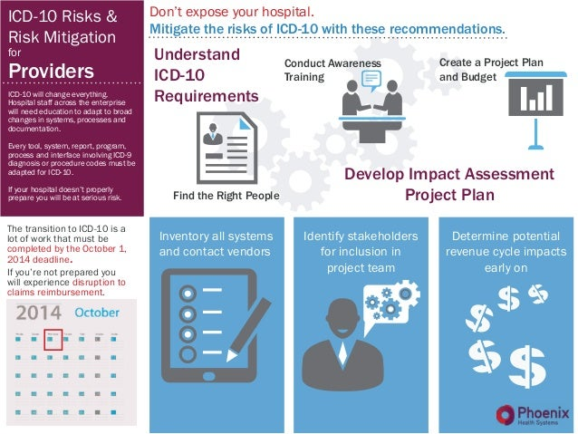 ICD-10 Risks & Risk Mitigation for Providers ICD-10 will change everything. Hospital staff across the enterprise will need...