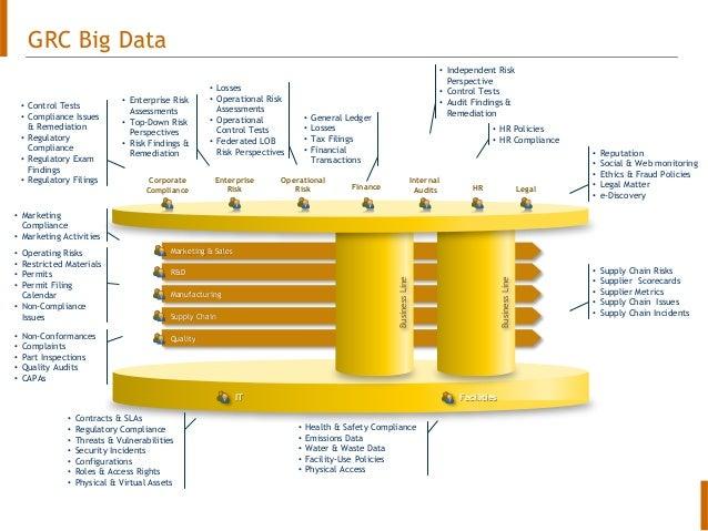 Risk intelligence - Managing Big Risks in the New Era of Big Data