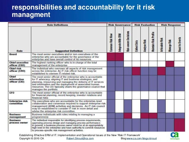 Accountability Framework Template - Costumepartyrun