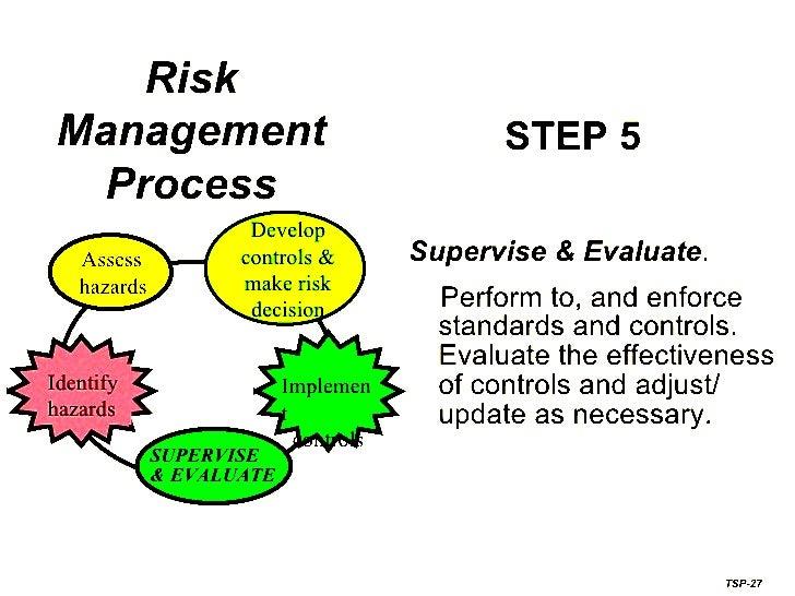 Risk Management (Sarah Olivarez-Cruz)