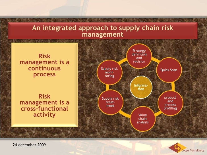cross functional drivers in supply chain • sc strategy determines how the supply chain should perform with respect to efficiency and responsiveness • sc then use the supply chain drivers to reach the performance level the sc strategy.
