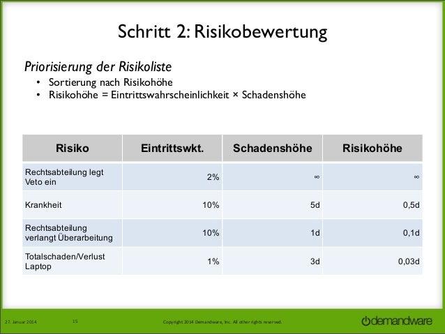 Schön Risikobewertung Arbeitsblatt Vorlage Bilder - Mathe ...