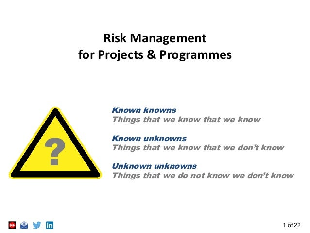 1 of 22 Risk Management for Projects & Programmes Known knowns Things that we know that we know Known unknowns Things that...