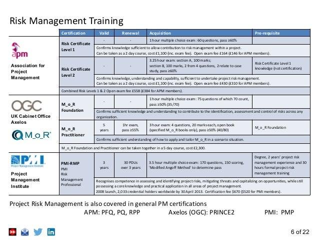 Practice Standard For Earned Value Management Pdf