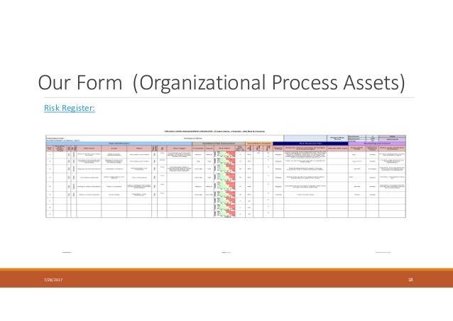 Our Form (Organizational Process Assets) 7/28/2017 18 Risk Register: