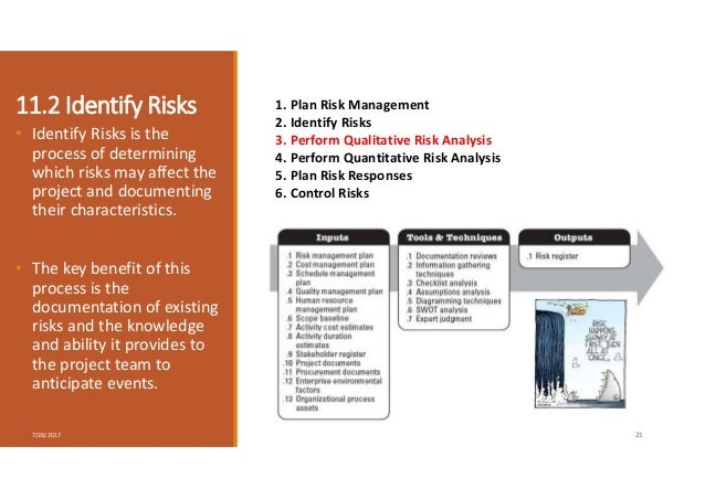 11.2 Identify Risks • Identify Risks is the process of determining which risks may affect the project and documenting thei...