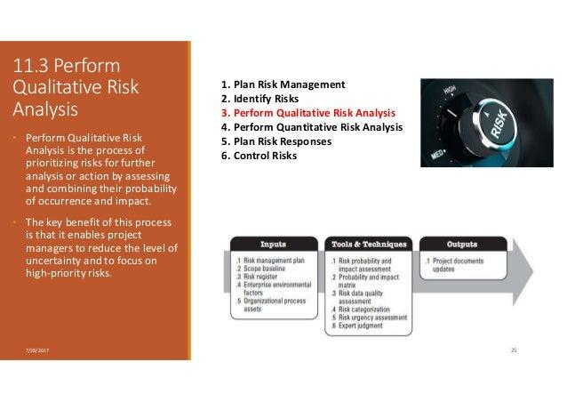 11.3 Perform Qualitative Risk Analysis • Perform Qualitative Risk Analysis is the process of prioritizing risks for furthe...