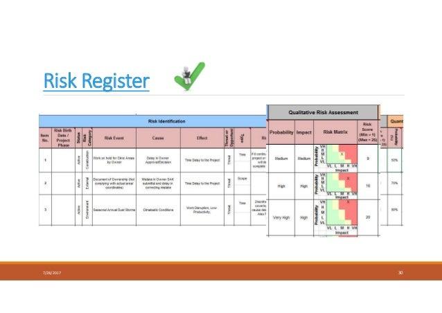 Risk Register 7/28/2017 30