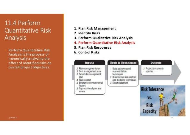 11.4 Perform Quantitative Risk Analysis • Perform Quantitative Risk Analysis is the process of numerically analyzing the e...