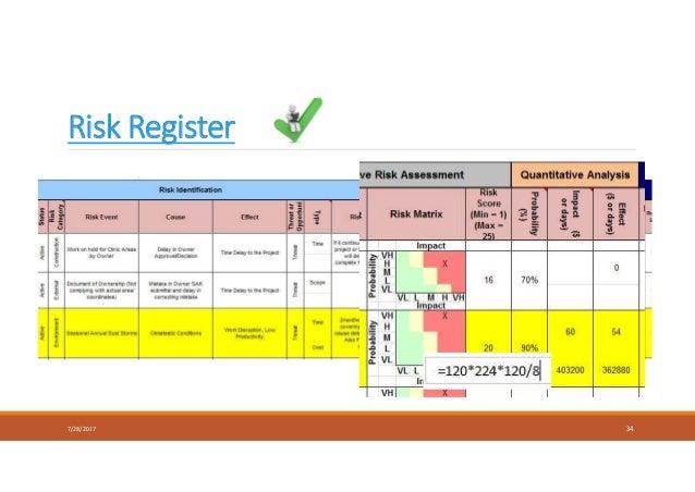 Risk Register 7/28/2017 34