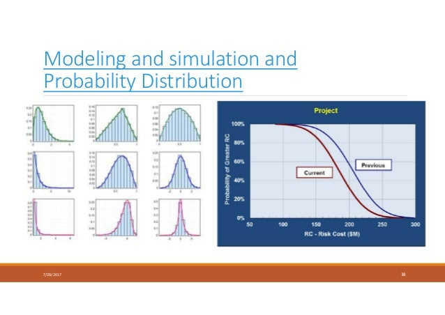 Modeling and simulation and Probability Distribution 7/28/2017 38