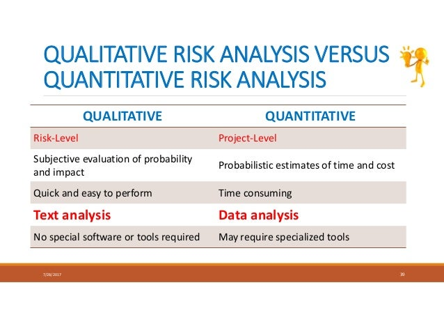 QUALITATIVE RISK ANALYSIS VERSUS QUANTITATIVE RISK ANALYSIS QUALITATIVE QUANTITATIVE Risk-Level Project-Level Subjective e...