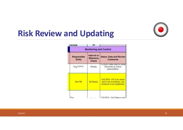Risk Review and Updating 7/28/2017 44