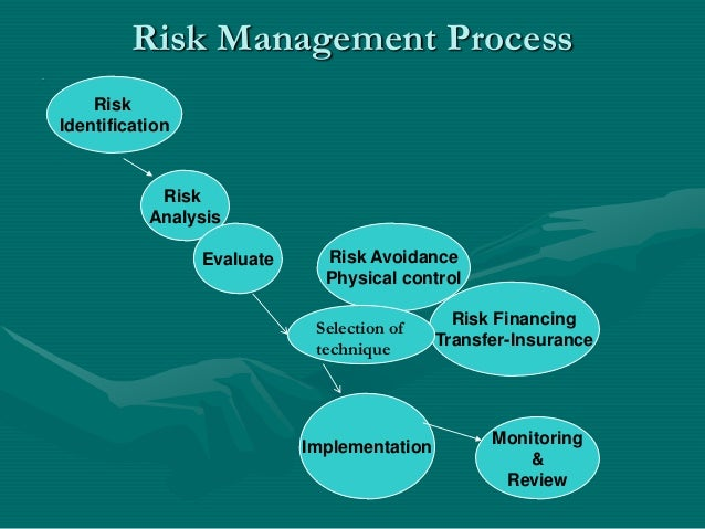 risk management in insurance sector The diploma of integrated risk management – public sector has been  developed in partnership with the victorian managed insurance authority (vmia.