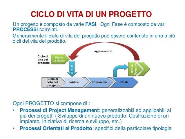 Risk management un 39 analisi della gestione dei rischi di for Progetto software