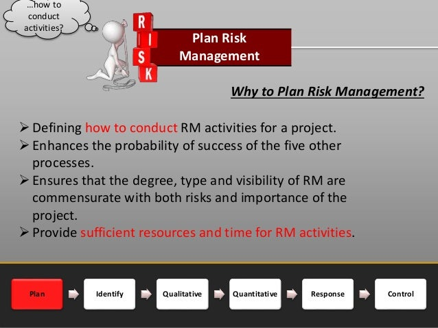 risk management assignment