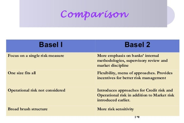 difference between basel 2 and 3 Starting with the basel concordat, first issued in 1975 and revised several times since, the committee has established a series of international standards for bank regulation, most notably its landmark publications of the accords on capital adequacy which are commonly known as basel i, basel ii and, most recently, basel iii.