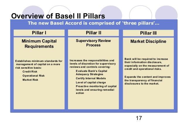 BASEL II SUMMARY EPUB