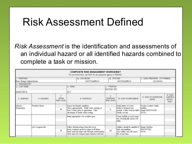 Military Civilian Best Practices Risk Management ver 11 – Composite Risk Management Worksheet Example