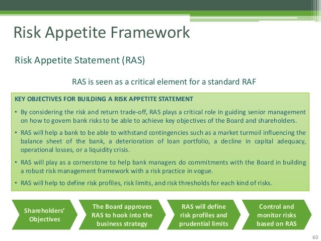 risk appetite template - risk management essentials for bankers