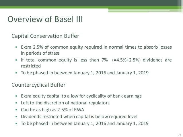Basel II and Basel III: An Overview