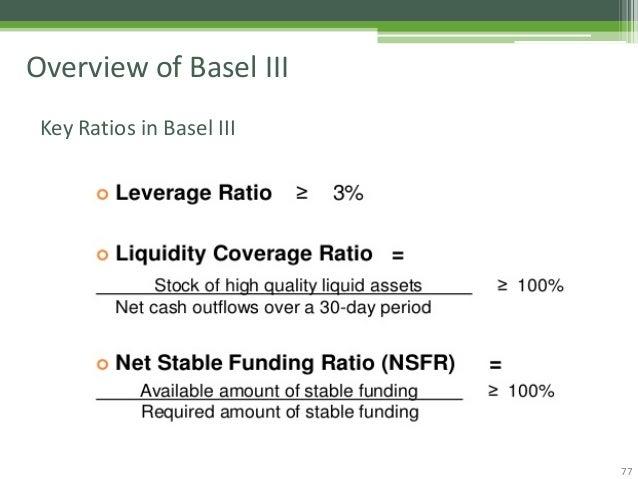 basel iii essentials Basel iii and ii  risk and portfolio management essentials  register for our upcoming risk and portfolio management essentials workshop here.