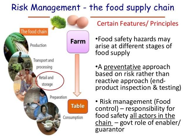Organic Food Safety Concerns