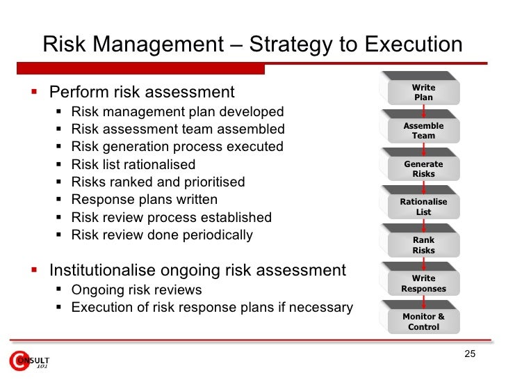 Risk Management Plans Manufacturing Risk Management Project Risk