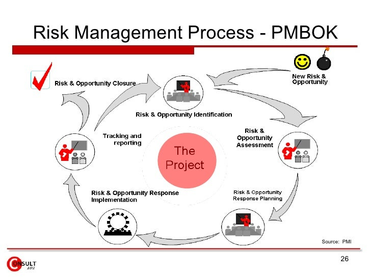 Management Framework