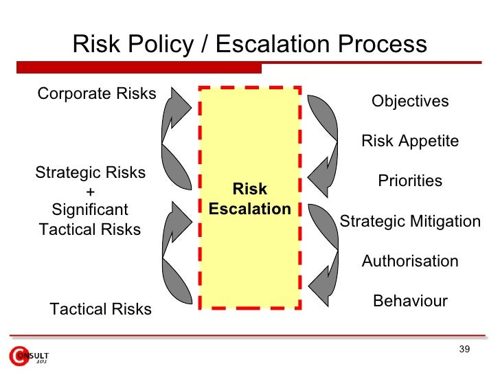 risk uncertainty essay