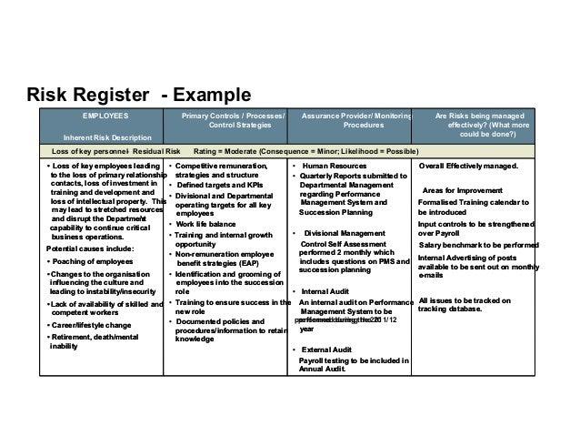 Ohs Risk Register Template. risk management fundamentals. example ...