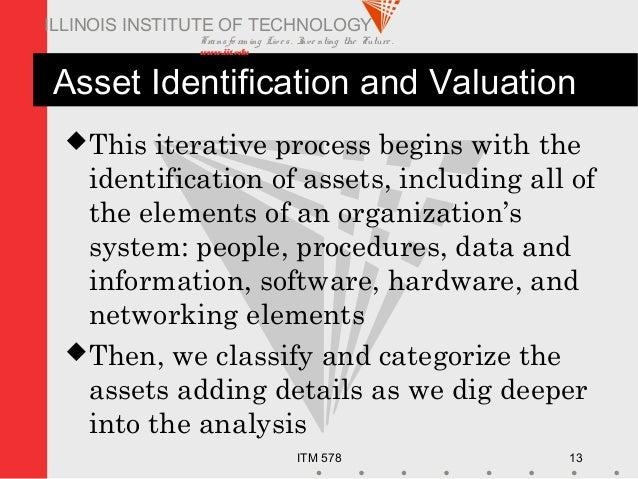 Transfo rm ing Live s. Inve nting the Future . www.iit.edu ITM 578 13 ILLINOIS INSTITUTE OF TECHNOLOGY Asset Identificatio...