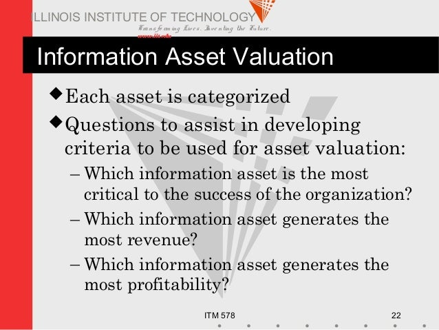 Transfo rm ing Live s. Inve nting the Future . www.iit.edu ITM 578 22 ILLINOIS INSTITUTE OF TECHNOLOGY Information Asset V...