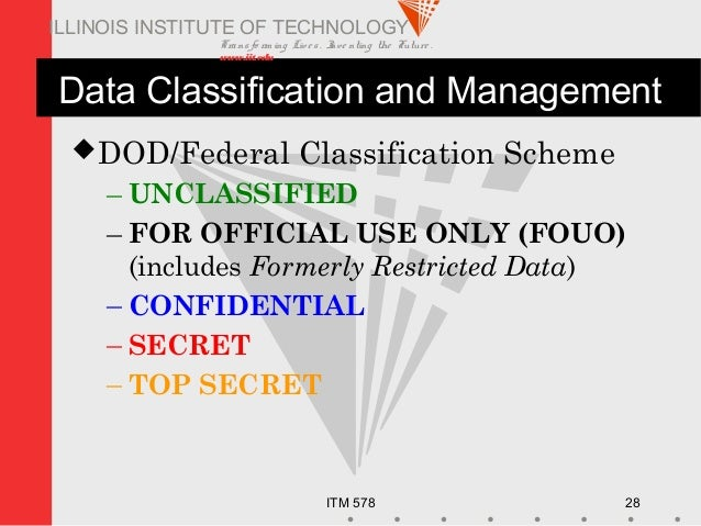Transfo rm ing Live s. Inve nting the Future . www.iit.edu ITM 578 28 ILLINOIS INSTITUTE OF TECHNOLOGY Data Classification...