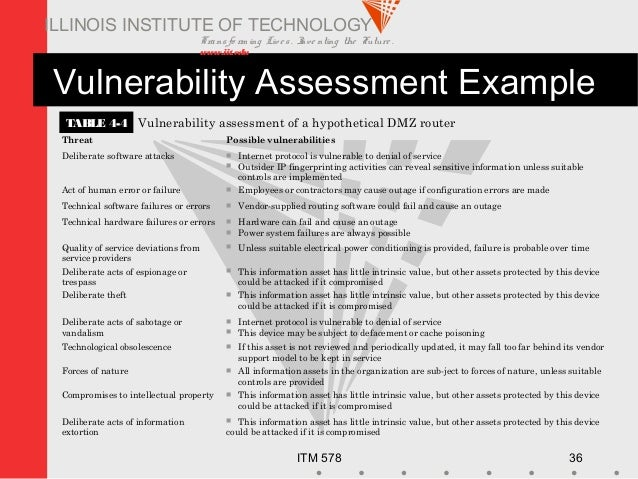 Transfo rm ing Live s. Inve nting the Future . www.iit.edu ITM 578 36 ILLINOIS INSTITUTE OF TECHNOLOGY Vulnerability Asses...