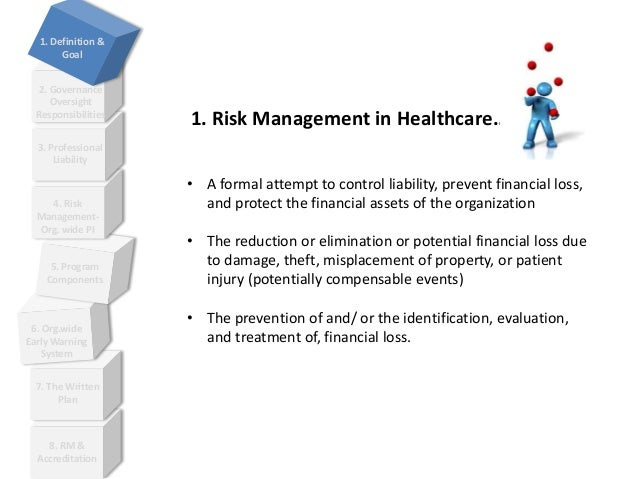 risk management in healthcare The integrated risk management in health care settings conference has entered its 3rd year in toronto the conference is completely health care focused and aims to be .