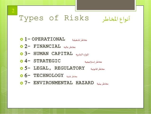 Risk management intruduction part 2 Slide 3