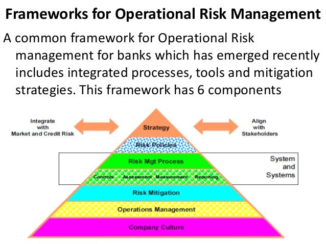 operational risk management Companies that take risks are the ones that become successful businesses all over the world are faced with risks every day and overcoming the risks is what def.