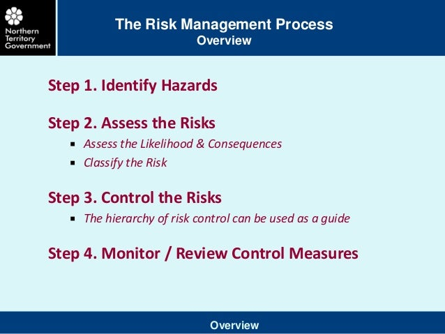 Step 1. Identify Hazards Step 2. Assess the Risks  Assess the Likelihood & Consequences  Classify the Risk Step 3. Contr...