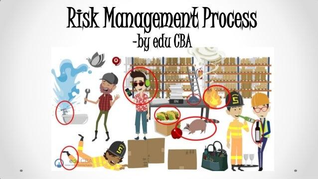 Risk Management Process -by edu CBA