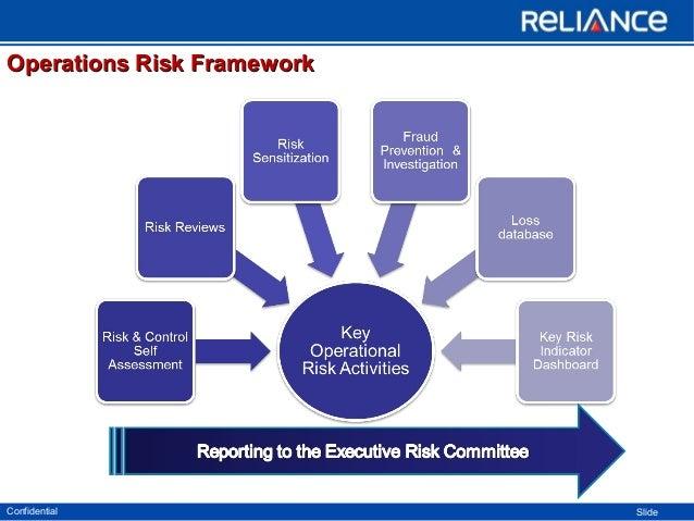 Final risk management risk