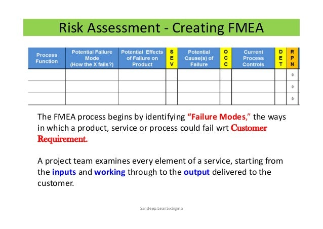 Risk management using fmea in pharma risk assessment pronofoot35fo Images