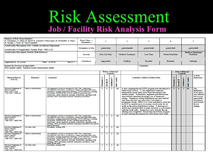 Doc14211004 Risk Assesment Sample Risk Assessment Form – Risk Analysis Format