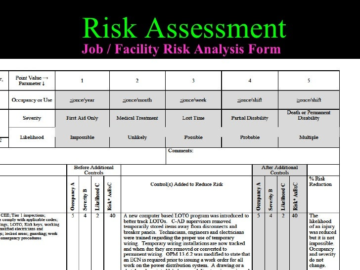 risk management in a sports facility Sports is all about the thrill of victory and the agony of defeat, but for owners and operators of athletic facilities who neglect to develop a solid risk management.