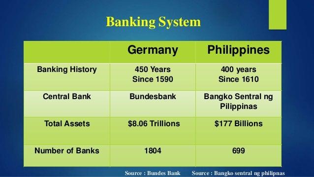 history of philippine banking system I like ucpb's online banking system  an online banking on philippine banks  right bank and the list of philippine banks that offer online banking.