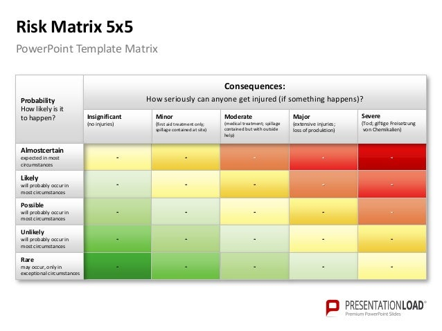 ppt matrix template