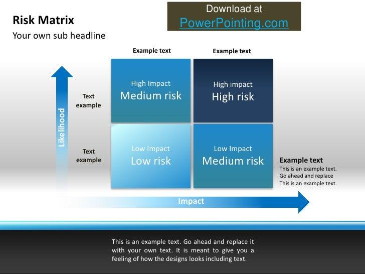Risk Matrix<br />Your own sub headline<br />Example text<br />Example text<br />High Impact<br />Medium risk<br />High imp...