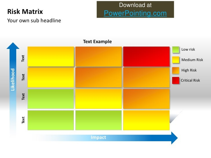 Powerpoint Risk Matrix Slide 2