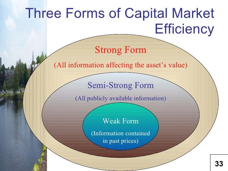Risk measurement & efficient market hypothesis