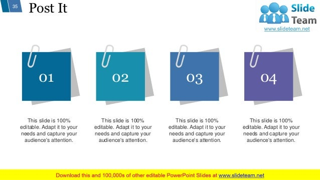 Risk Mitigation Strategy PowerPoint Presentation Slides